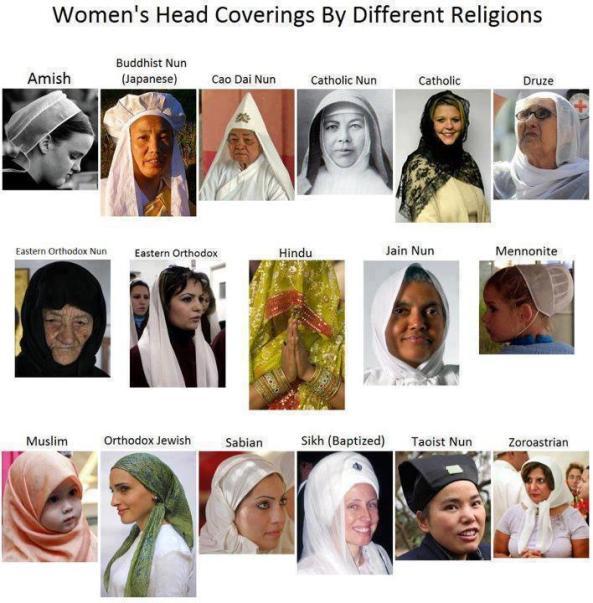 Ini nih bukti para agama sebenarnya pakai hijab ^_^